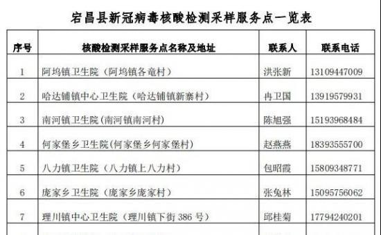 关于宕昌县新冠病毒核酸检测采样服务点的公告